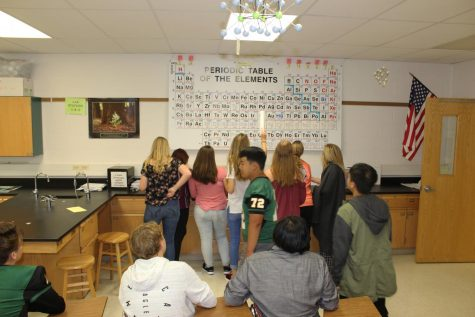 Students try to spell words with the Periodic Table